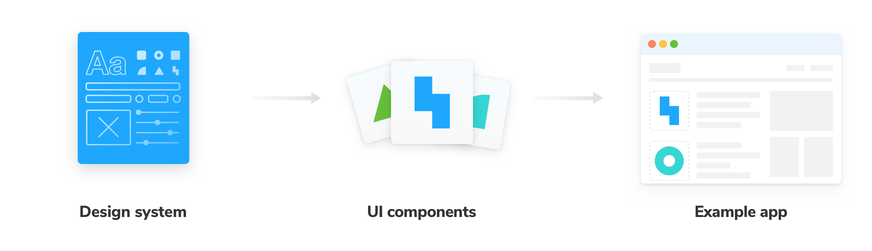 Import the design system
